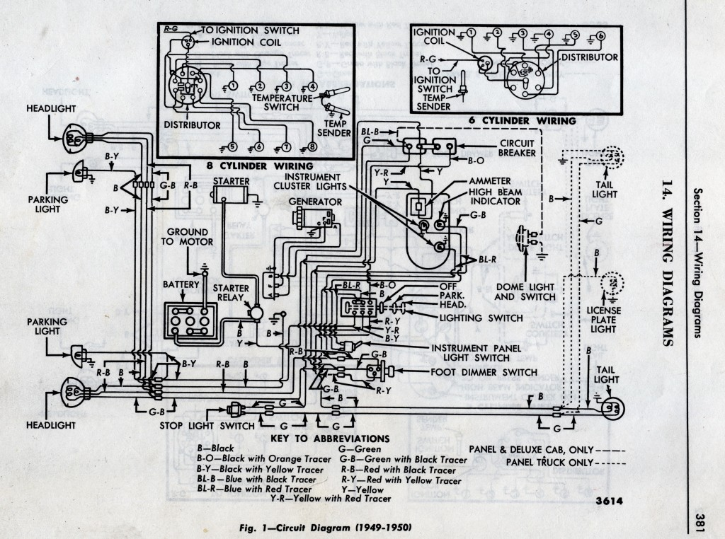 Wiring Diagram For Ford 9n 2n 8n Readingrat Net